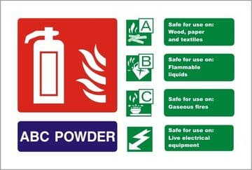 Dry Powder Fire Extinguisher Landscape Identity Sign