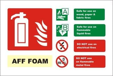 Foam Fire Extinguisher Landscape Identity Sign