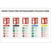 Know Your Fire Extinguisher Colour Code Sign 5