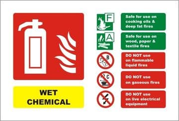 Wet Chemical Fire Extinguisher Landscape Identity Sign